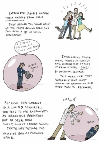 Guide to Understanding Introvert 2